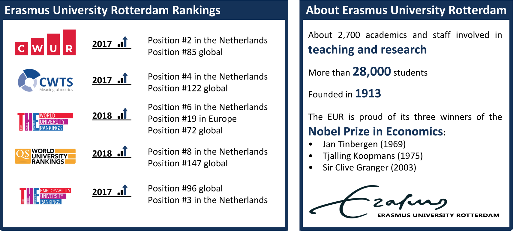 Rankings-1.png